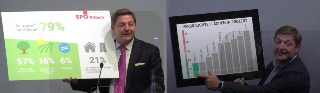 Bürgermeister Albel Grünraum Anteil