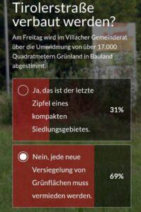 Umfrage Kleine Zeitung Tiroler Straße